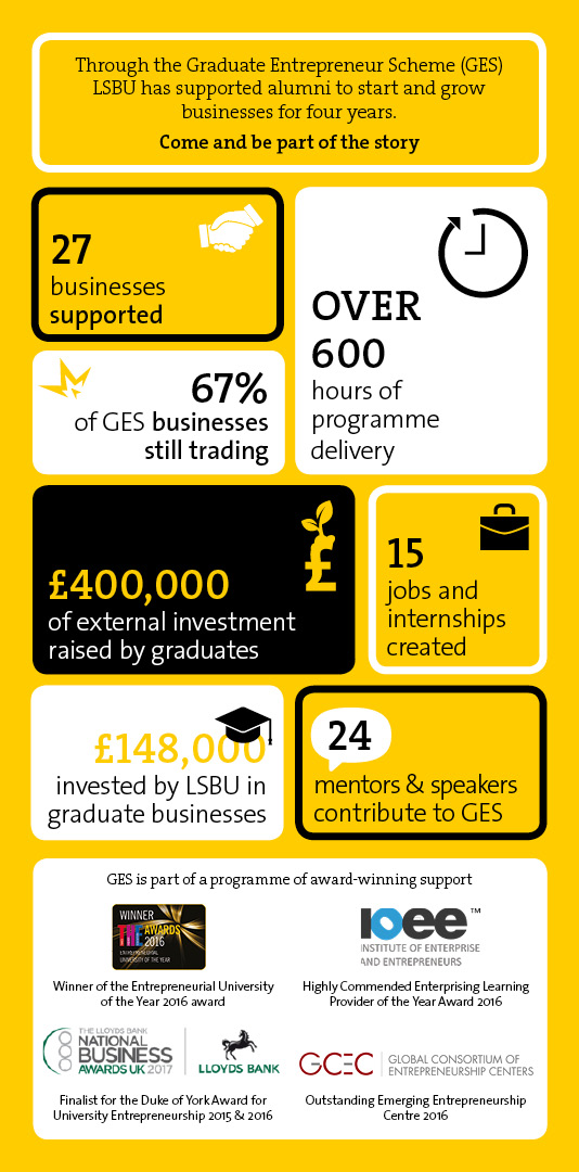LSBU Graduate Entrepreneur Scheme infographic