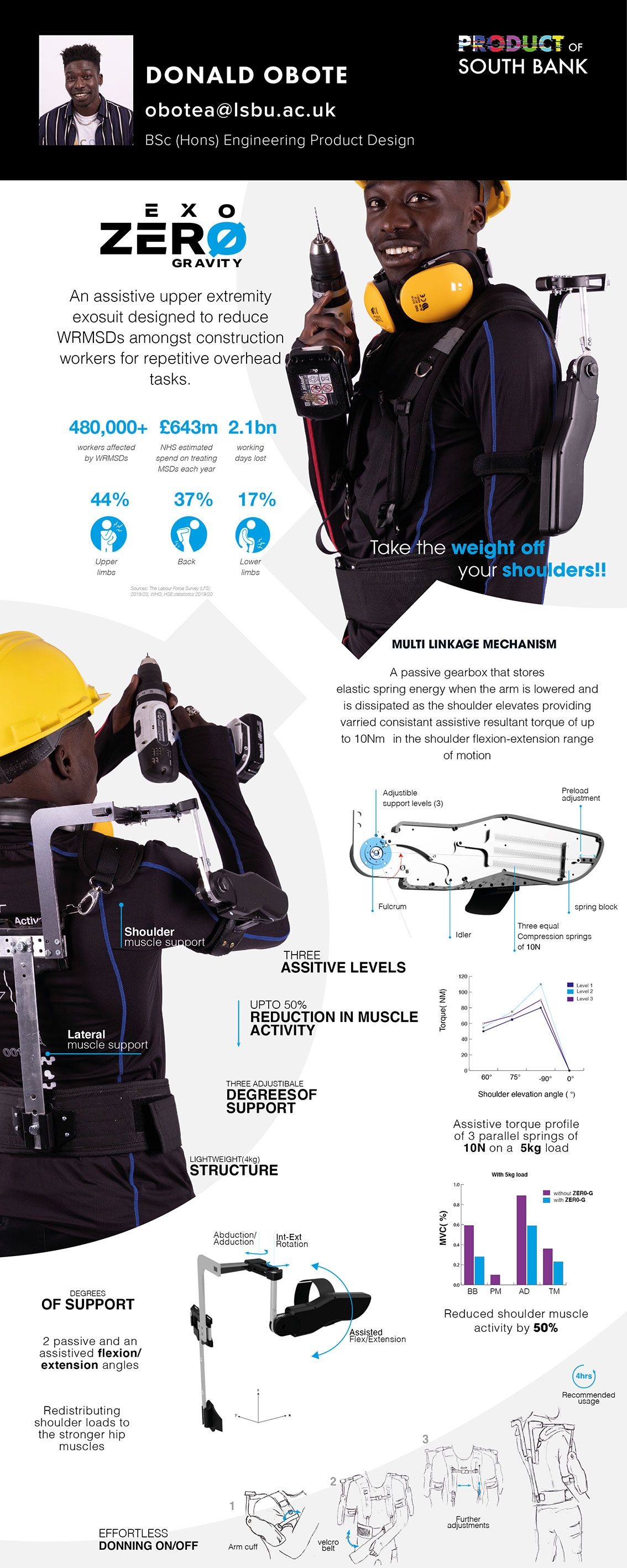 Industrial Exosuit by Don Obote