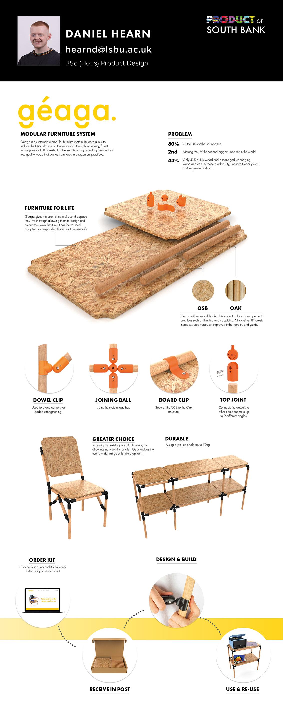 Modular Furniture by Daniel Hearn